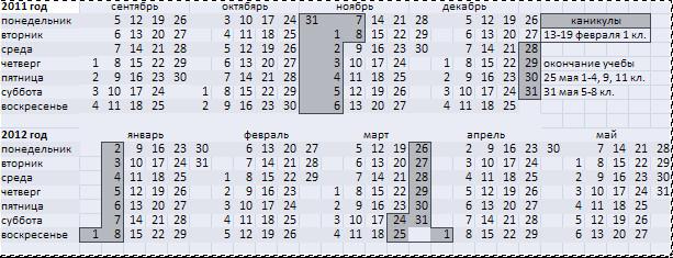 образец таблицы счета по футболу